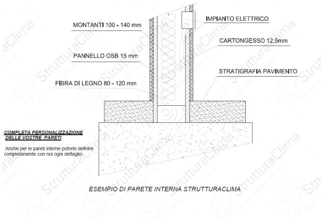 Awesome parete interna with parete interna - Coibentare una parete interna ...